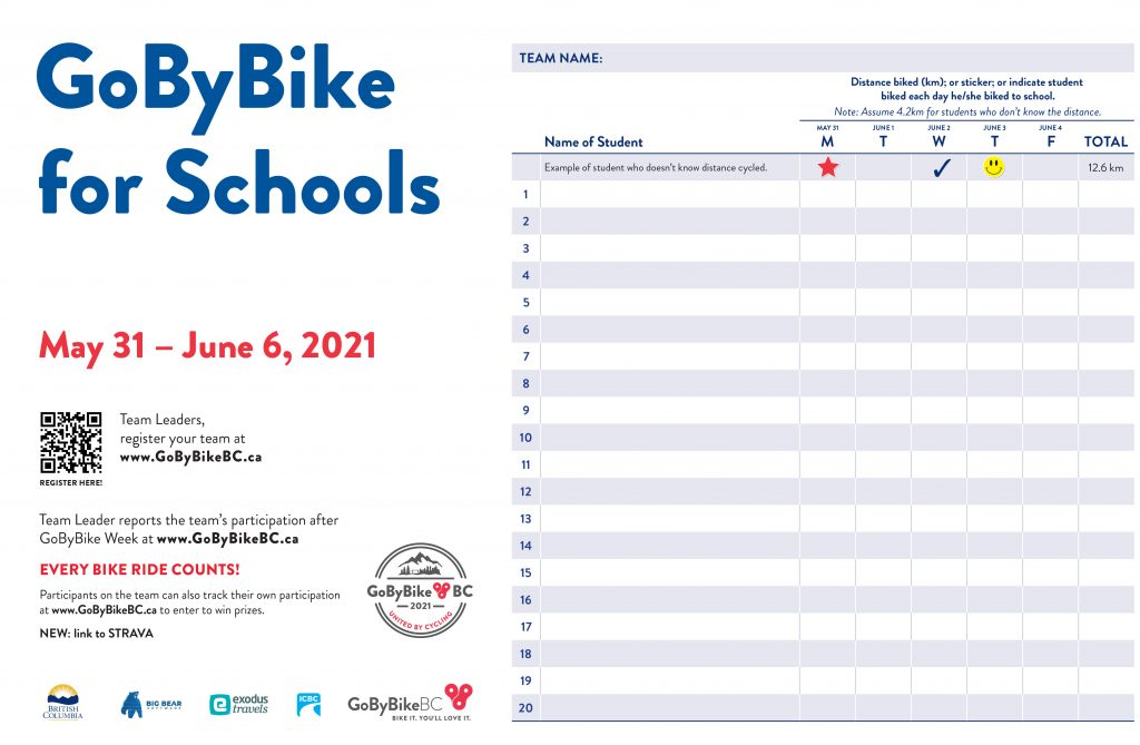 Srping GoByBike 2021 Participation Trackers for Schools