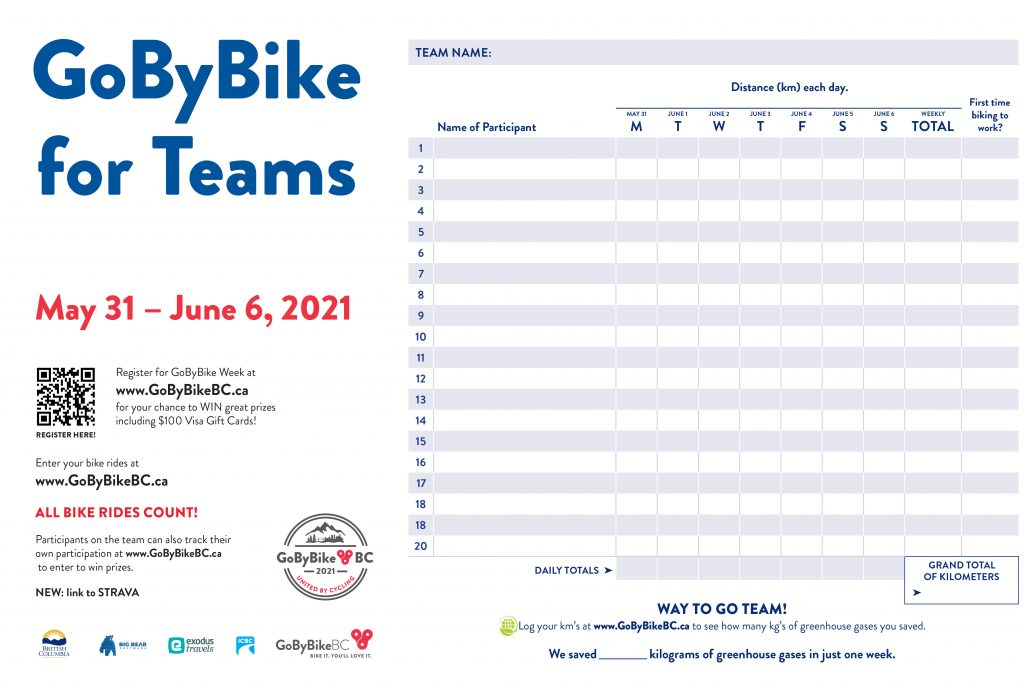 Srping GoByBike 2021 Participation Trackers for Teams